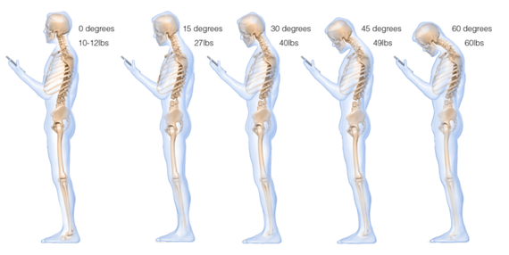 texting and the